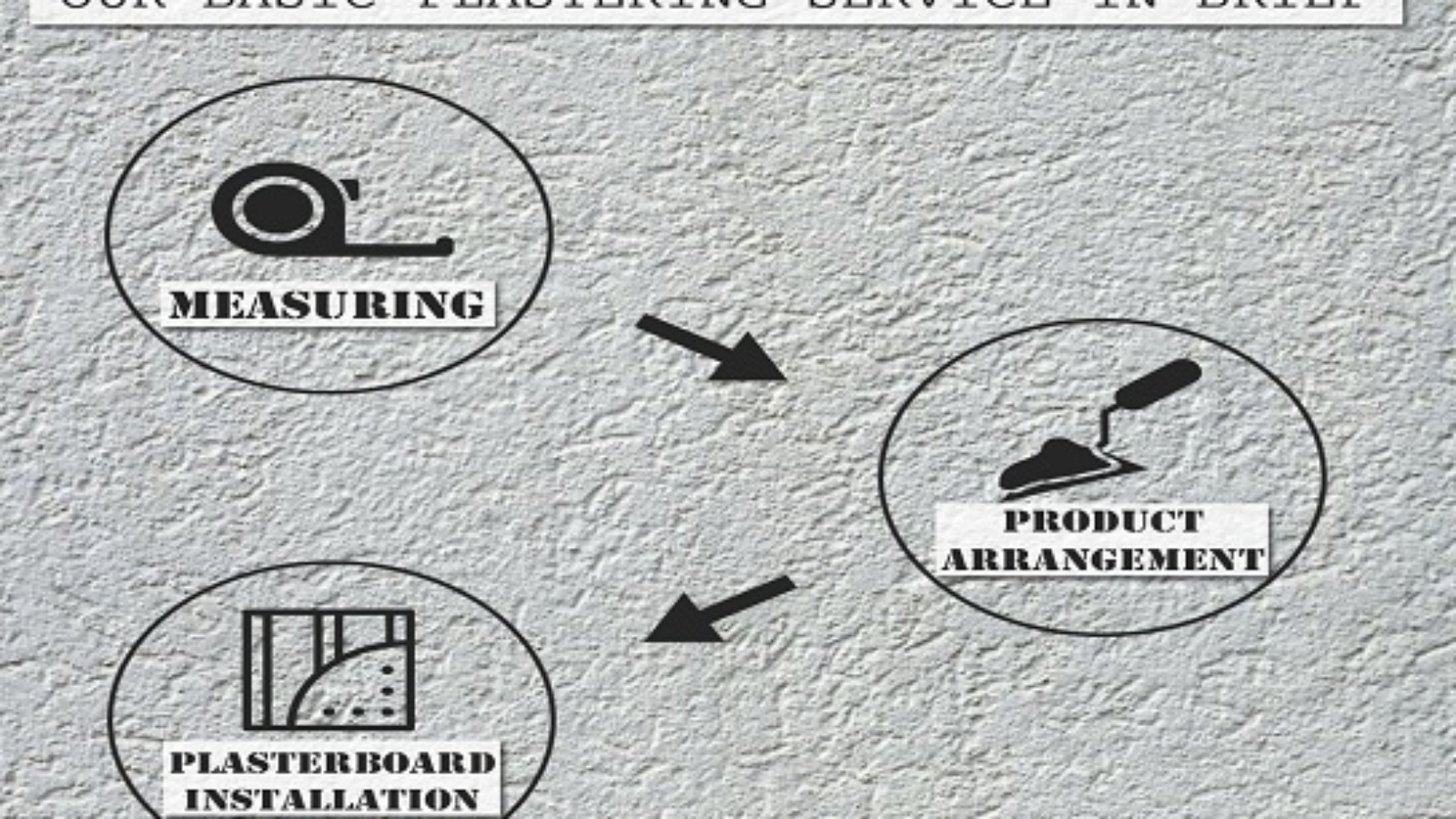 Infographic-A-simple-and-fun-way-to-know-our-plastering-work-in-brief-1
